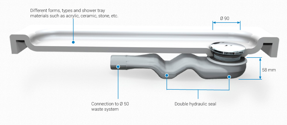 Overview valsir - Shallow shower tray ...